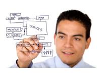 Um bom planejamento é essencial para o sucesso de um e-commerce